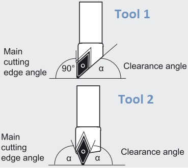 CNC Tool Selection for CNC Machining Tips