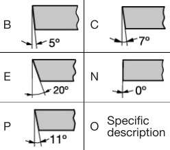 General Turning Insert Clearance-Angle