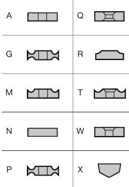 General Turning Insert Type