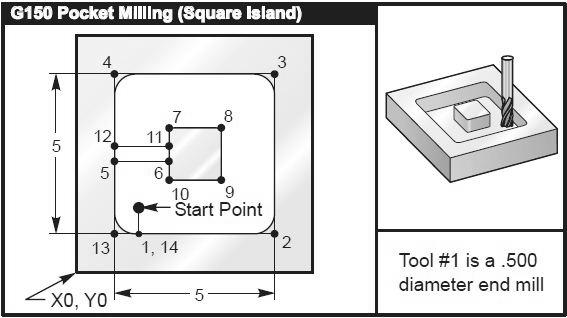Haas G150 Pocket Milling Program Example with a Square Island