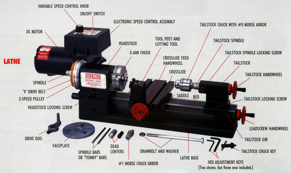 Sherline CNC Lathe Main Parts Explanation