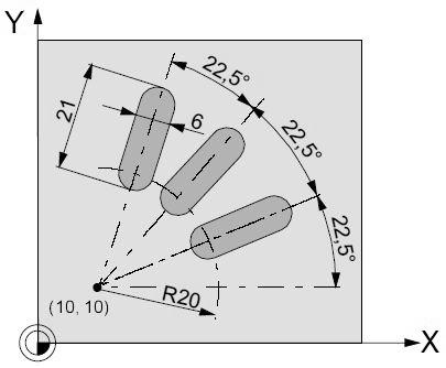 fanuc g68 coordinate rotation subprogram example
