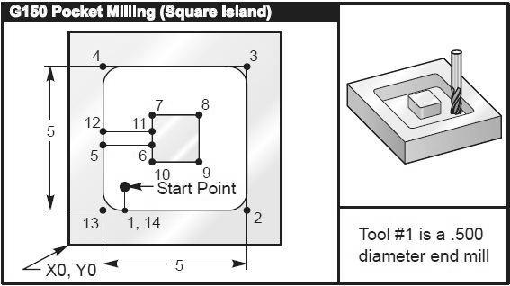 Haas Mill Manual example programs